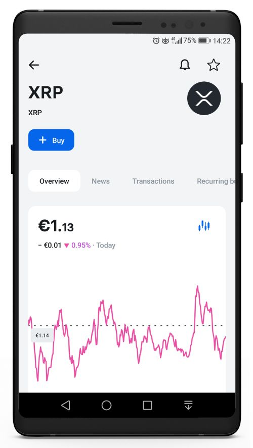 Buy a cryptocurrency on Revolut