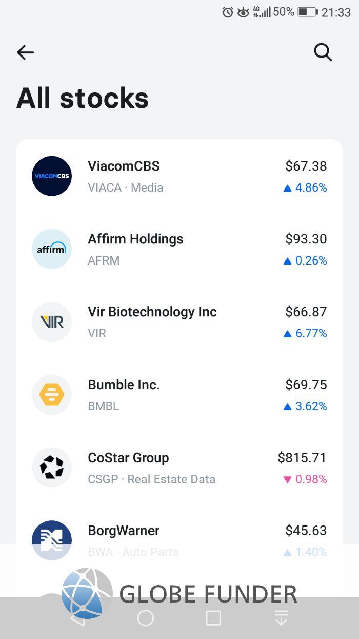 All stocks on Revolut